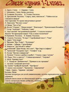 Список лит-ры 1-2 класс