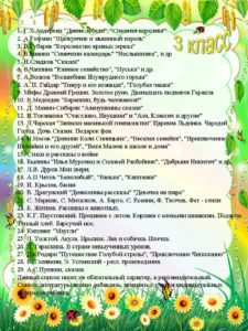 список лит-ры 3 класс