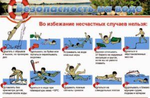 Помни о мерах безопасности при нахождении несовершеннолетних детей в местах отдыха!