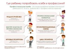 Профориентационные материалы для школьников и их родителей